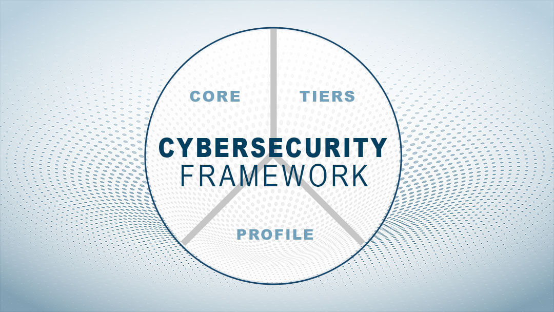 CSF Cyber Security Pie Chart